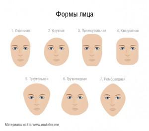 Формы лица, пропорции лица, типы лица