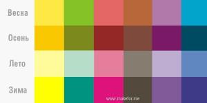 Палитра оттенков для всех цветотипов