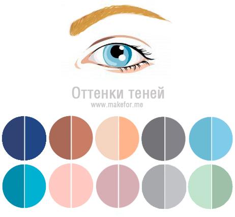 Цвета теней для голубых глаз