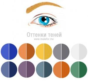 Макияж для синих голубых глаз, тени