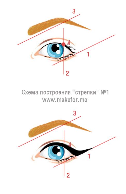 как нарисовать стрелки на глазах карандашом схема.