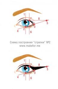 Схема построения стрелки на глазах, как рисовать стрелку